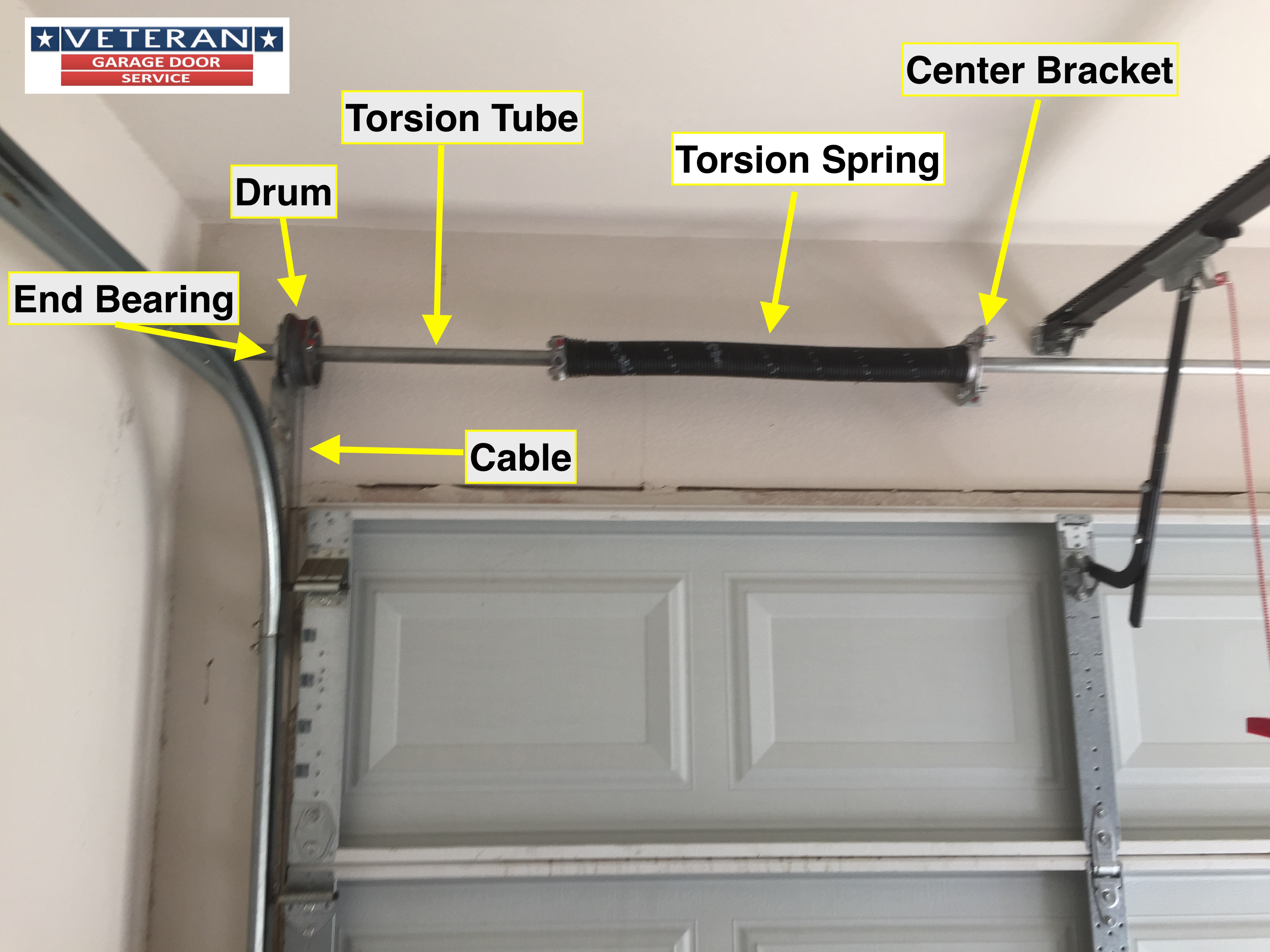 Should I Have 1 Or 2 Torsion Springs On My Garage Door in size 3264 X 2448