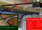 Garage Door Repair In San Antonio Tx Hill Country Overhead Door pertaining to proportions 1410 X 872