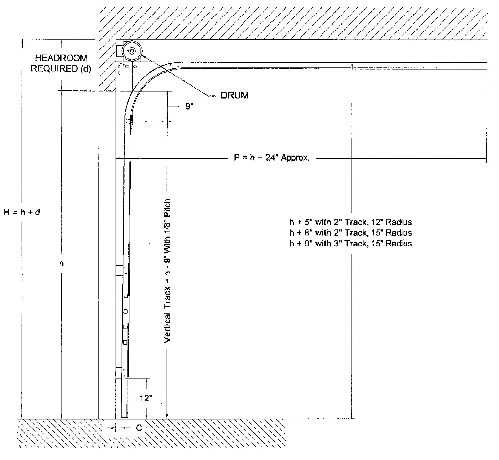 Headroom Door Frame And Calculation Architects Garaga with regard to dimensions 2092 X 1928