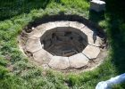 In Ground Or Above Ground Fire Pit Design And Ideas inside size 1600 X 1200