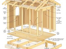 Printable Plans And A Materials List Let You Build Our Dollar Savvy for proportions 1600 X 1684